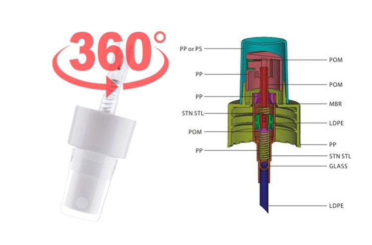 Plastic 360 degrees sprayers wholesales